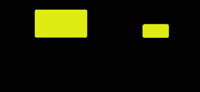 データ座標→画面座標(スケール+平行移動).png