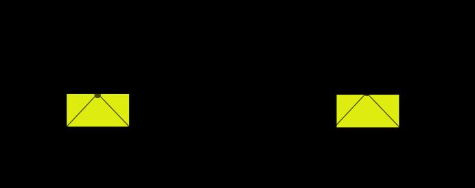 データ座標→画面座標(上下反転+原点一致).png