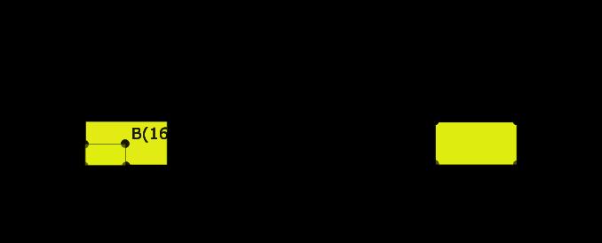 データ座標→画面座標(スケール1).png