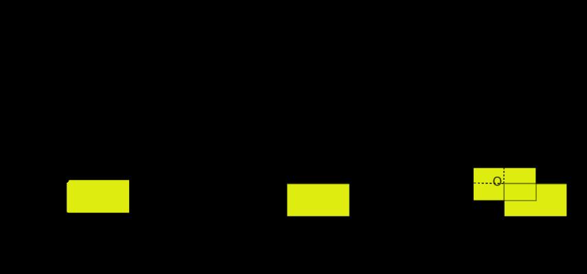 データ座標→画面座標(画面中心).png