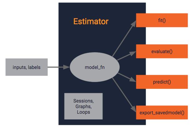 estimator2.png
