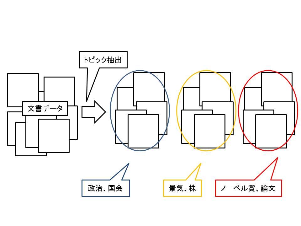 今後を踏まえた説明資料.jpg