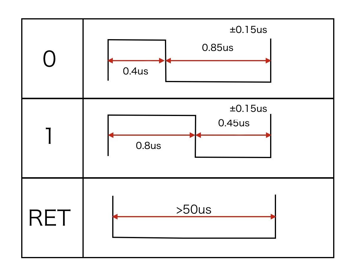 WS2812B_Datasheet_tiimeChart.jpg