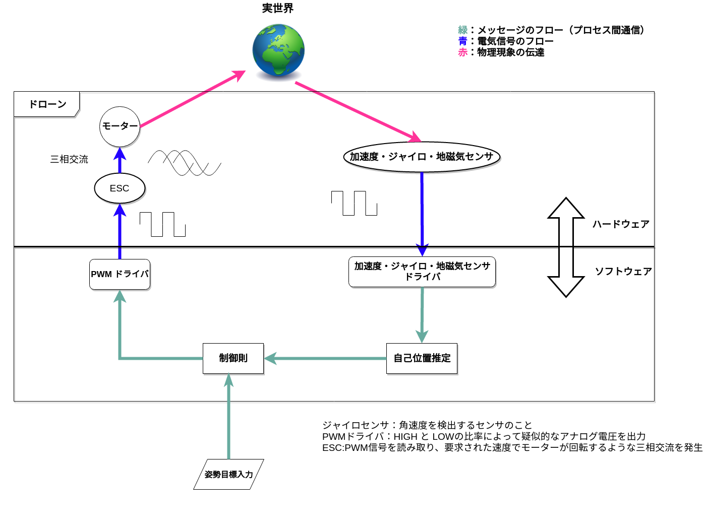 drone_system (2).png