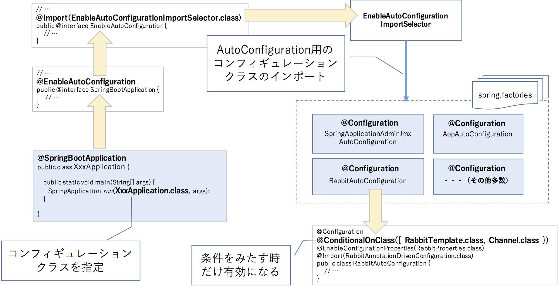 autoconfigure.png