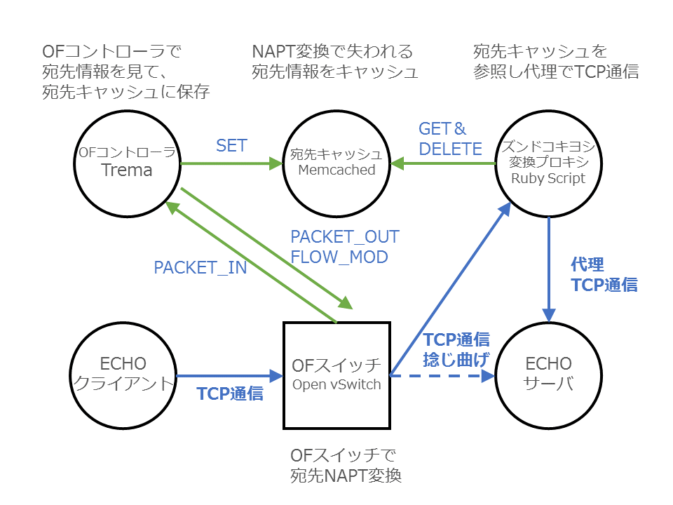 構成.PNG