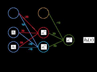 neuralxor.png