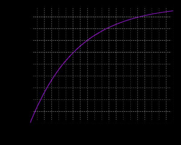 幾何分布.png