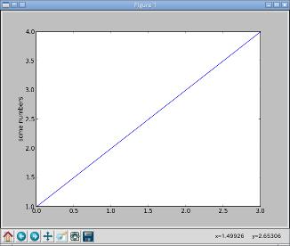 16-06-29 pyplot_simple2.png