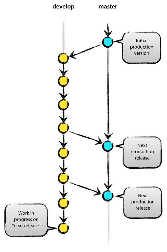 main-branches@2x.png
