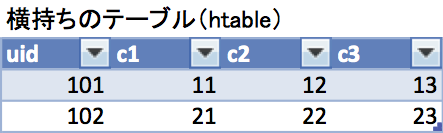 htable.png