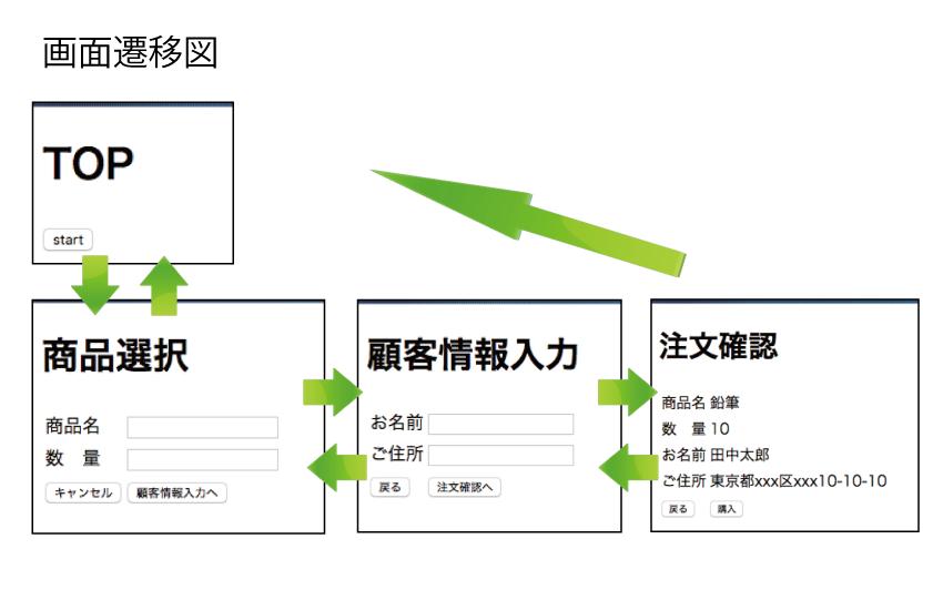 画面関係図.png