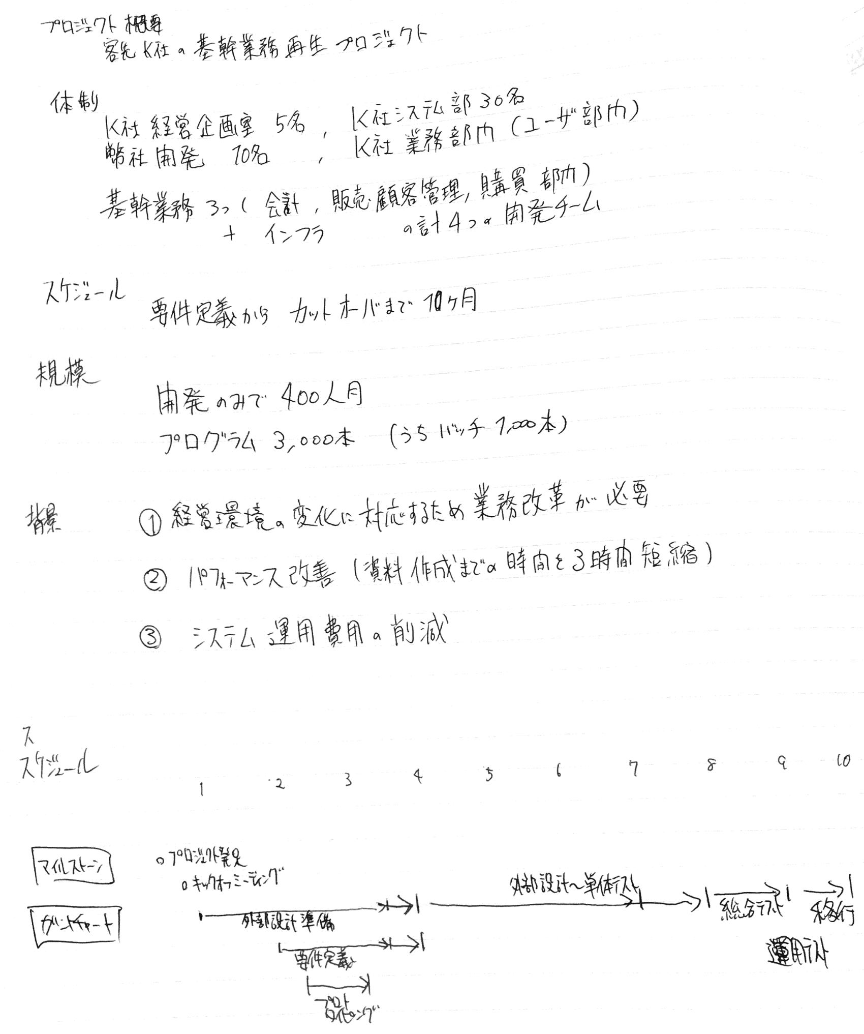 プロジェクトマネージャ試験_小論文-1.png