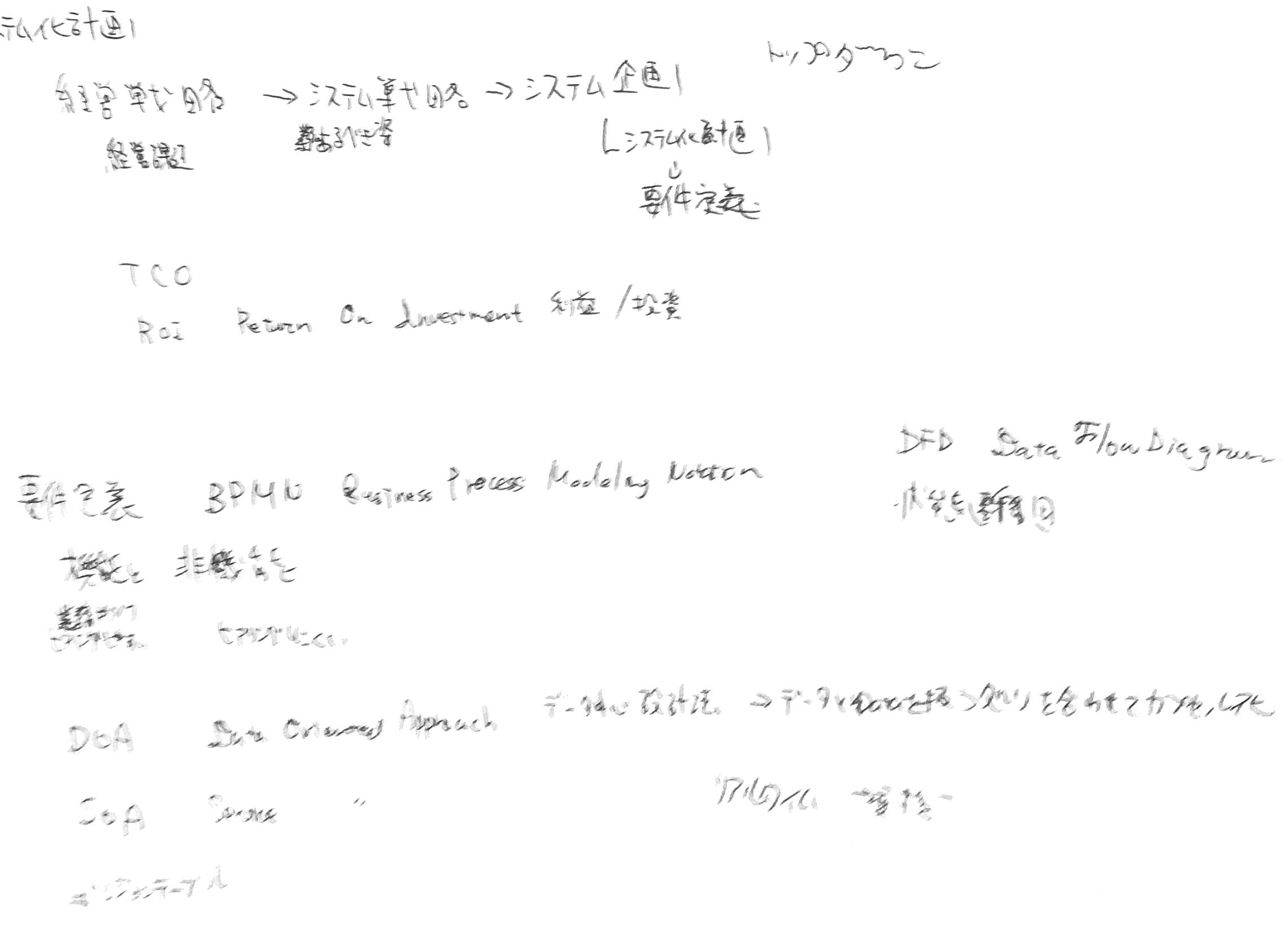 プロジェクトマネージャ試験_筆記-4.png