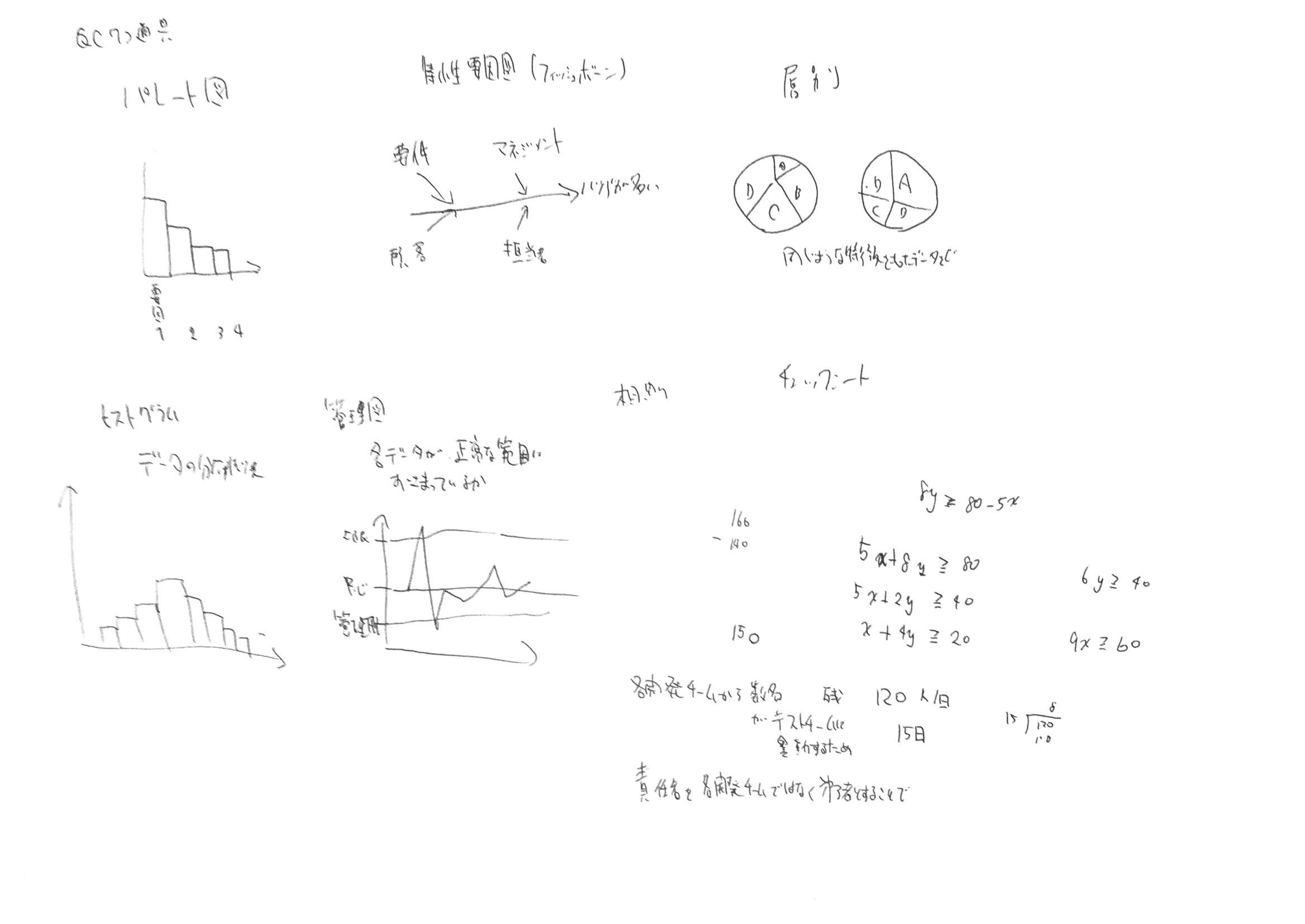 プロジェクトマネージャ試験_筆記-6.png