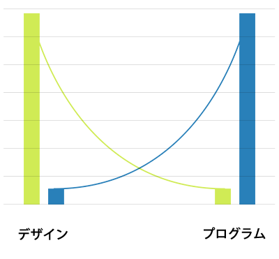 graph_skil_03.png