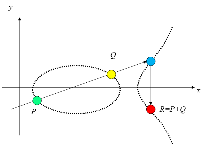 elliptic_curve_4.png