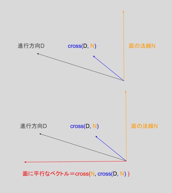 平行なベクトル.png