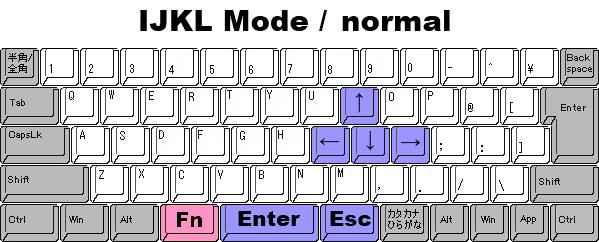 keyboard_IJKL.png