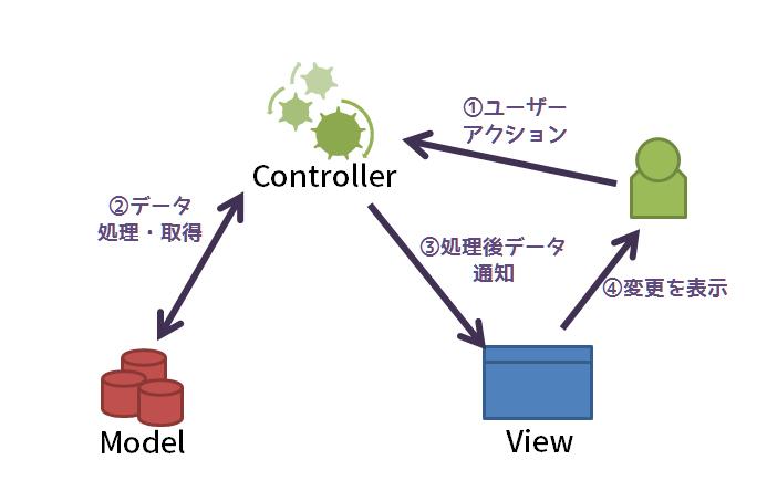 MVC2.jpg
