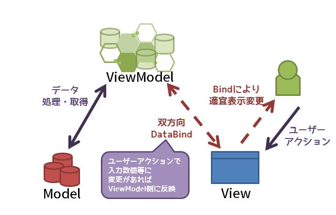 MVVM.jpg