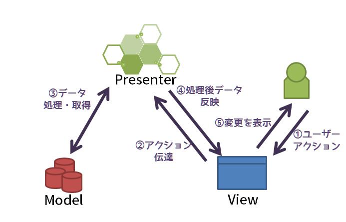 PassiveMVP.jpg