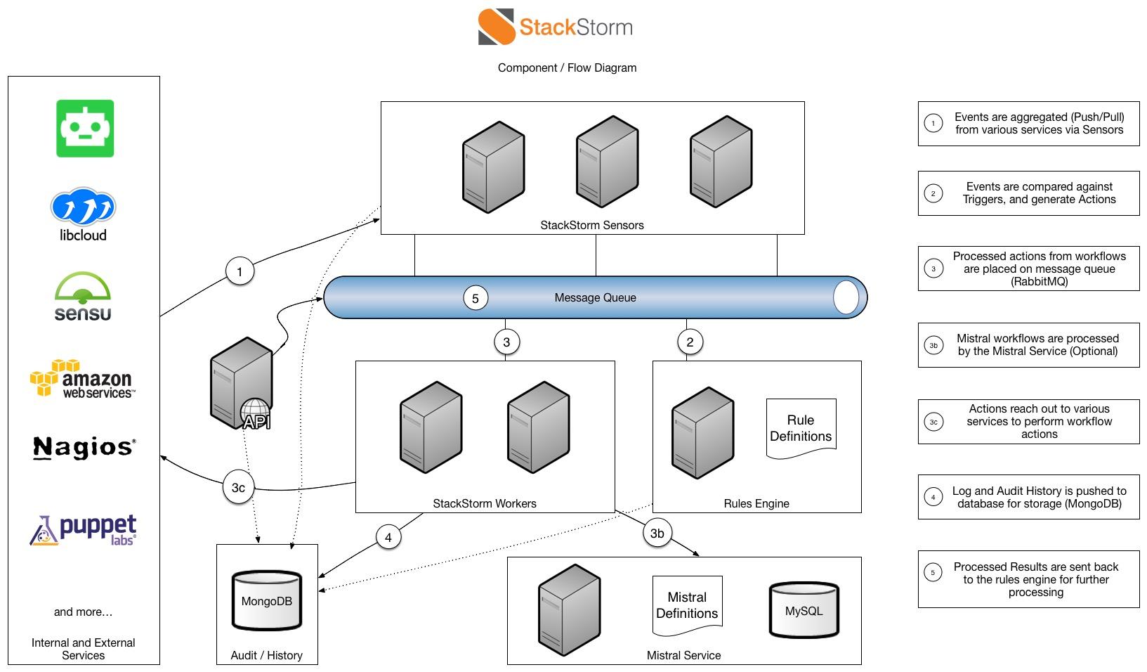 architecture_diagram.jpg
