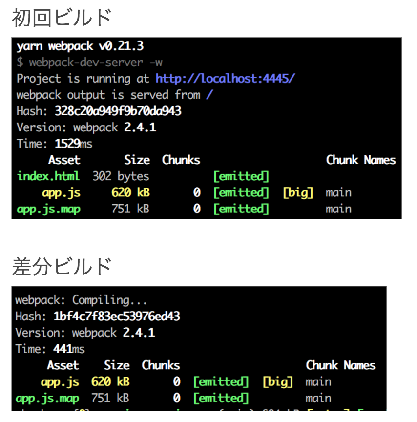 603cce9d b442 5fb6 a7d9 e3bb463fa221 フロントエンドの未来の話 qiita fuse box vs webpack at gsmportal.co