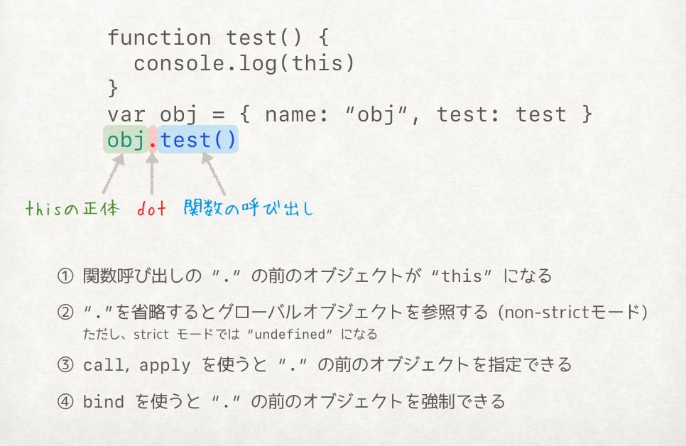js_this_and_func.png