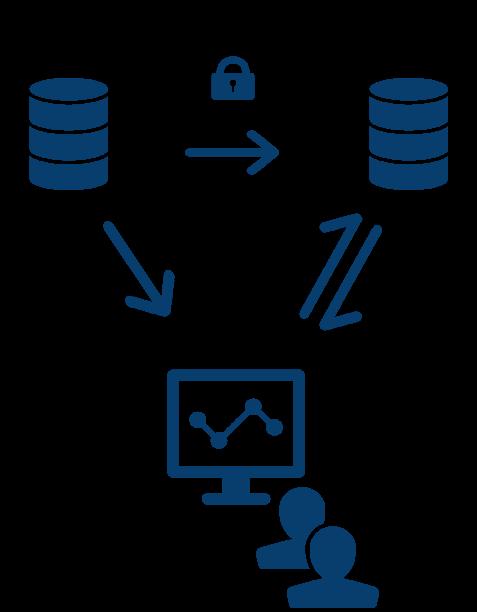 re:dashデータソース構成