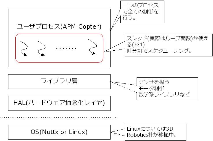 apm_framework.png