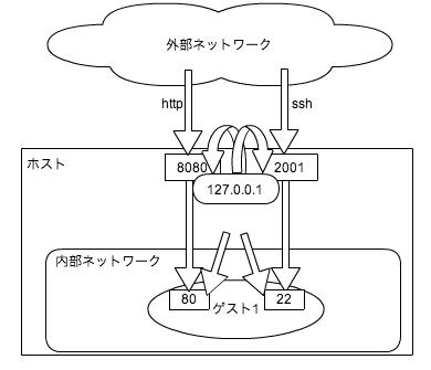 スクリーンショット 2014-08-12 0.04.01.png
