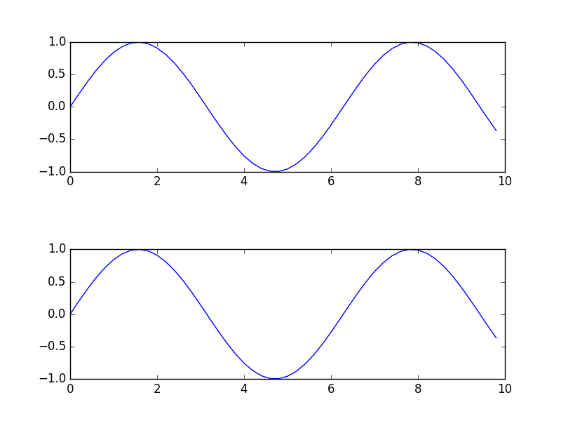 simple-glaph-adjest-width-after