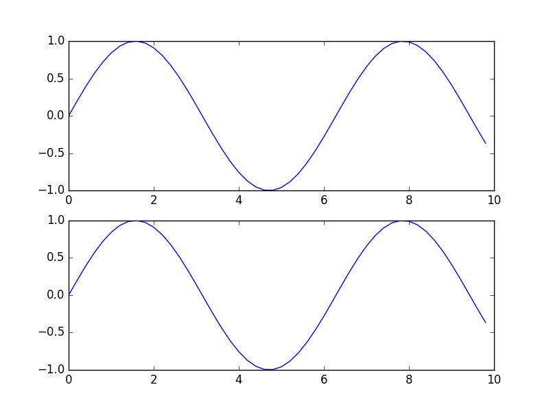 simple-glaph-adjest-width-before