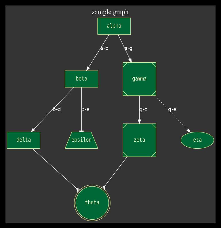 sample_graph.png