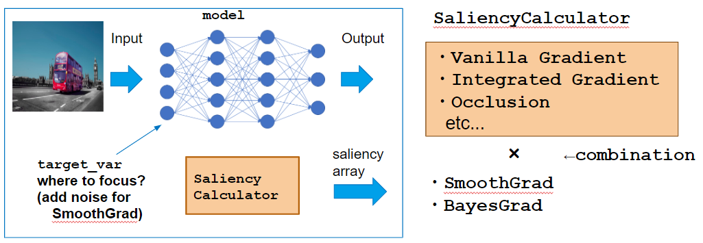 saliency_calculator