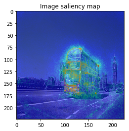 Library release: visualize saliency map of deep neural network