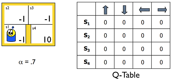 q-table.PNG