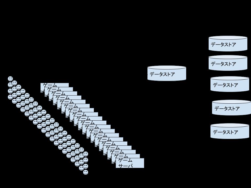 NoSQL (1).png