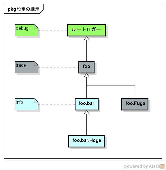 logback.jpg