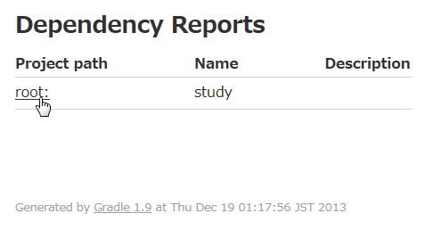 依存関係レポート_index.jpg