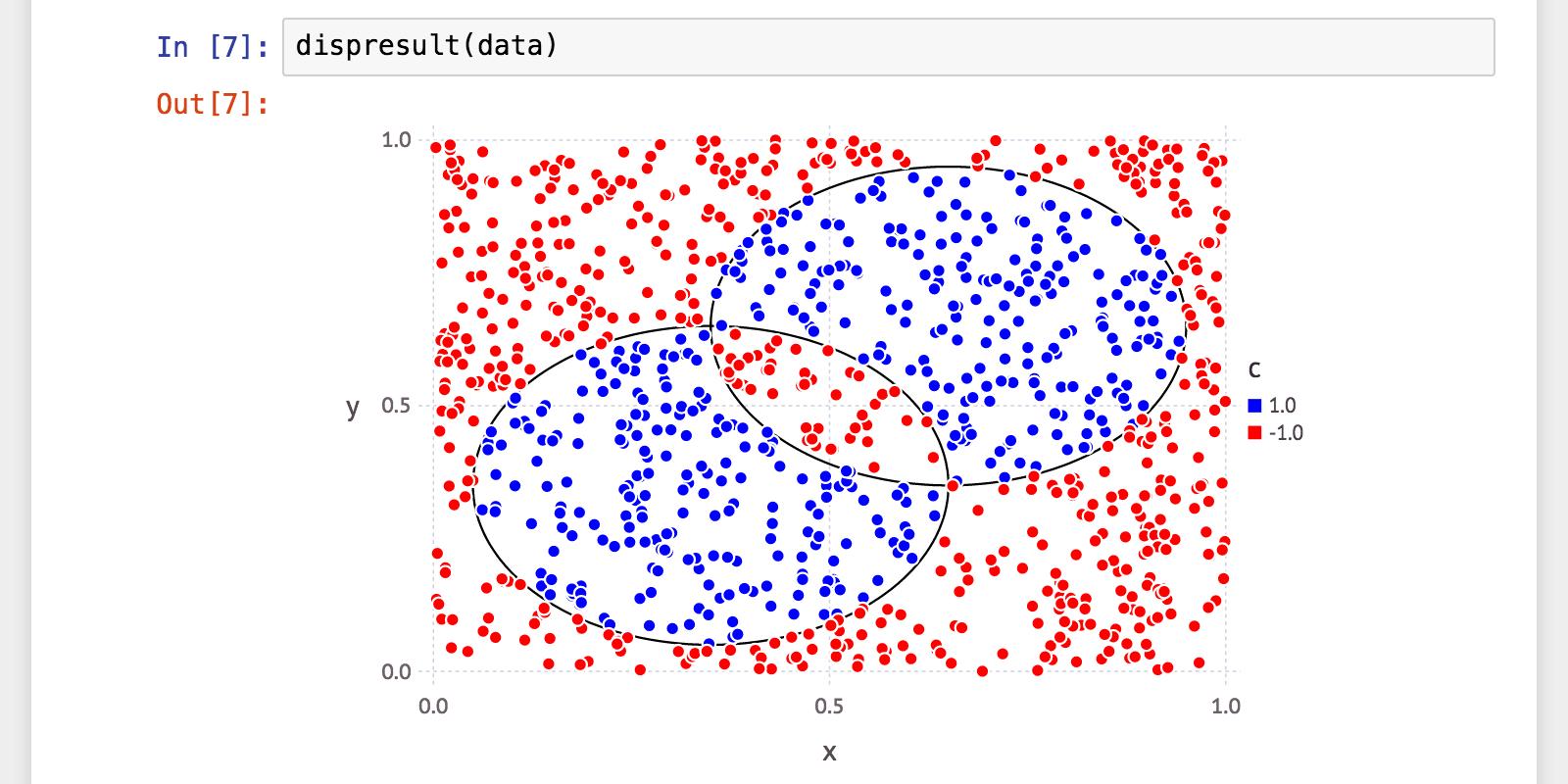 AdaBoostSample_plot_tr1.png