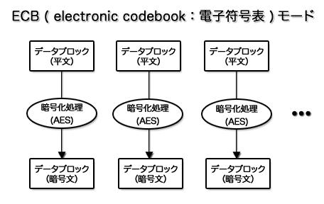 ecb_mode.png