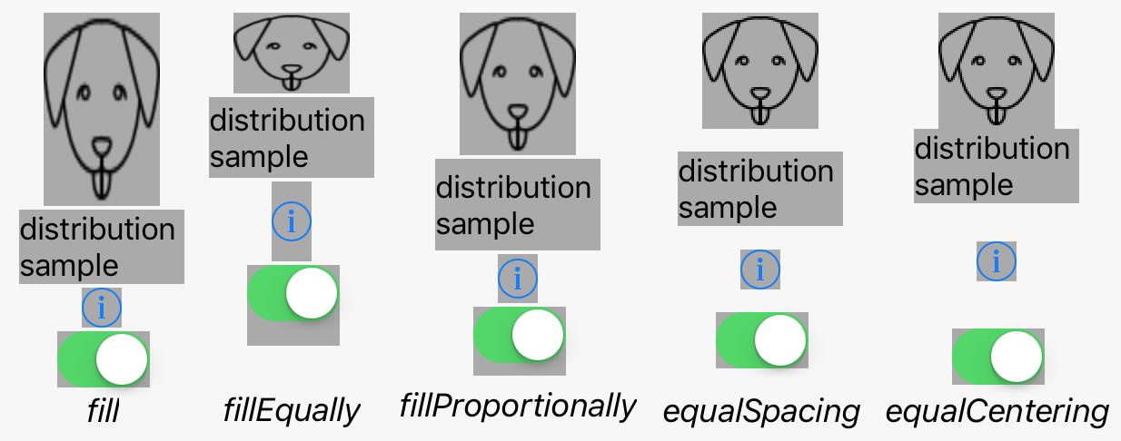 distribution-vertical.png