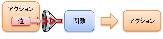 m_bind_f_m2.png