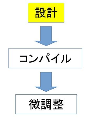 設計.jpg