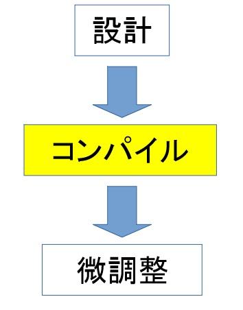 コンパイル.jpg