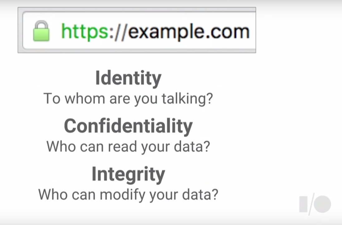 HTTPSの役割