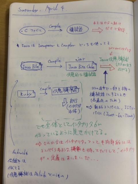 Photo Apr 04, 17 50 01.jpg