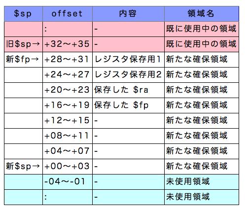 Screenshot 2014-11-24 13.51.57.png
